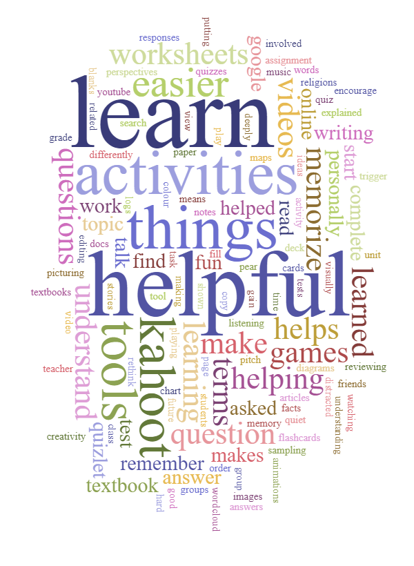 17-11-14 Tools and Activities That Help Me Learn.png